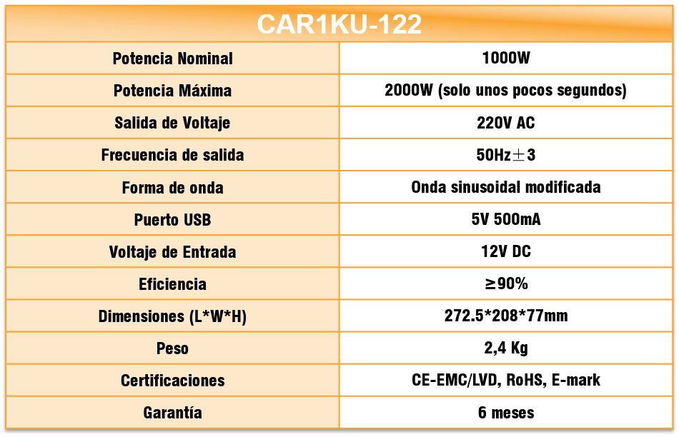 Tabla Especificaciones CAR1KU-122