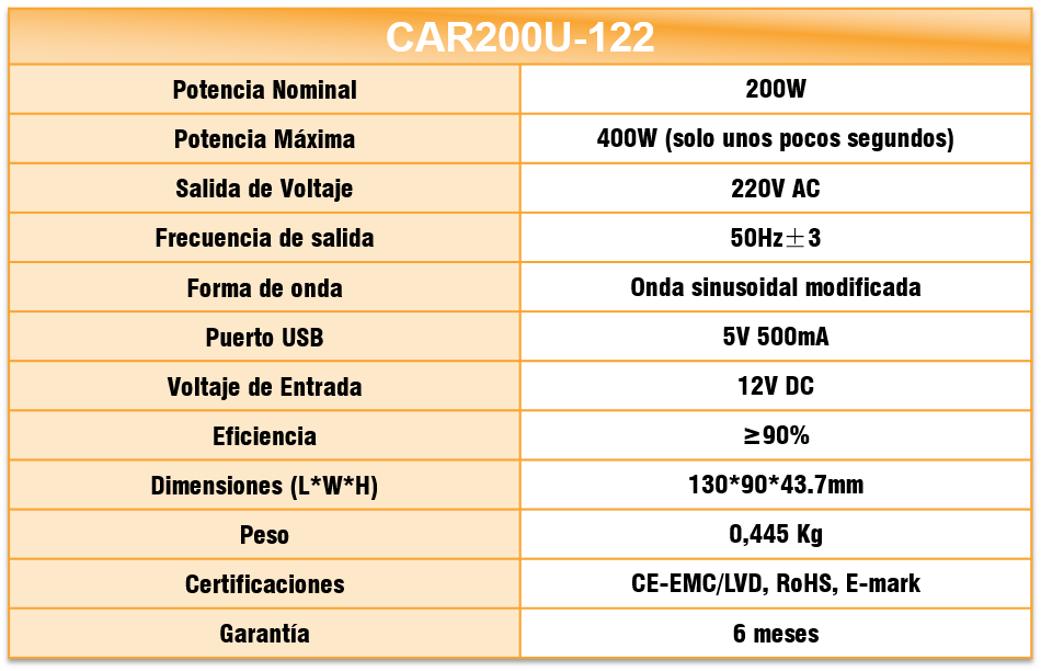 Especificaciones CAR200U-122