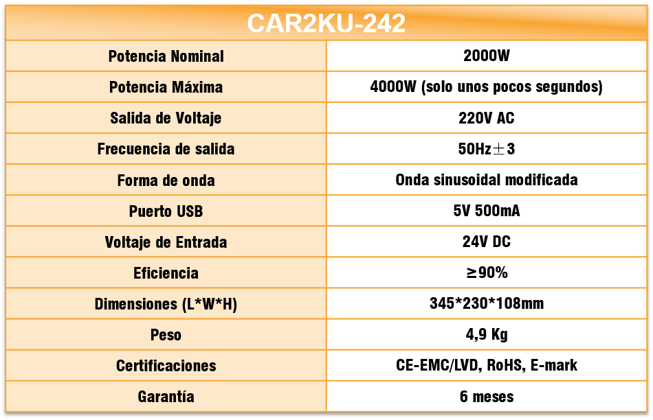 Especificaciones CAR2KU-242