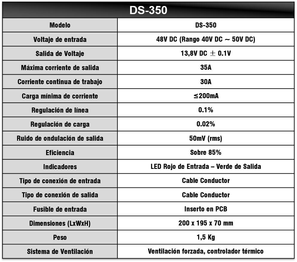 Especificaciones DS-350