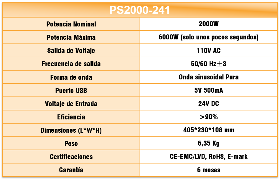 Especificaciones PS2000-241