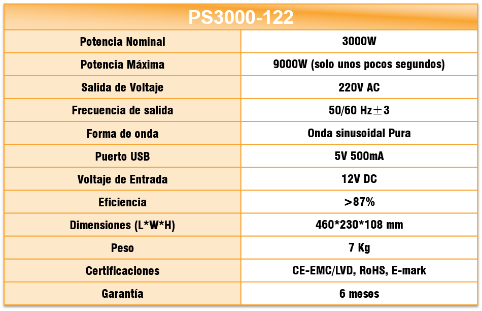 Especificaciones PS3000-122