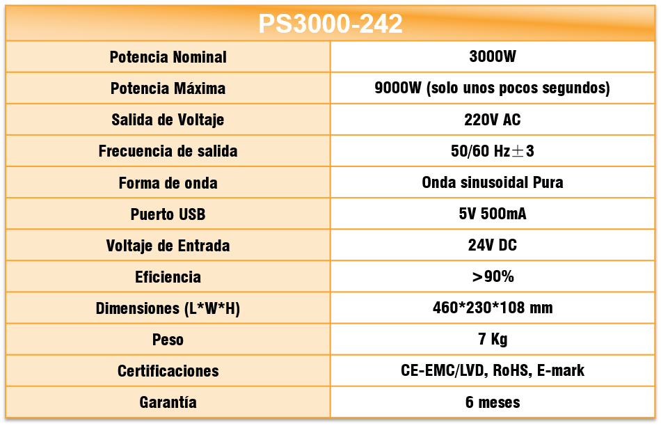 Especificaciones PS3000-242