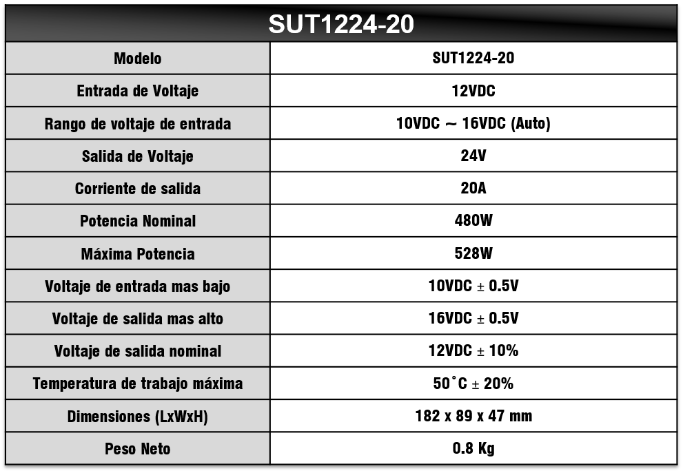 Tabla de especificaciones SUT1224-20