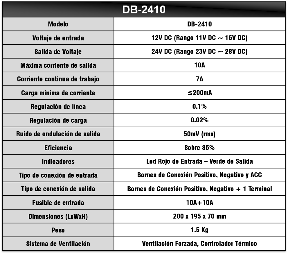 Especificaciones DB-2410