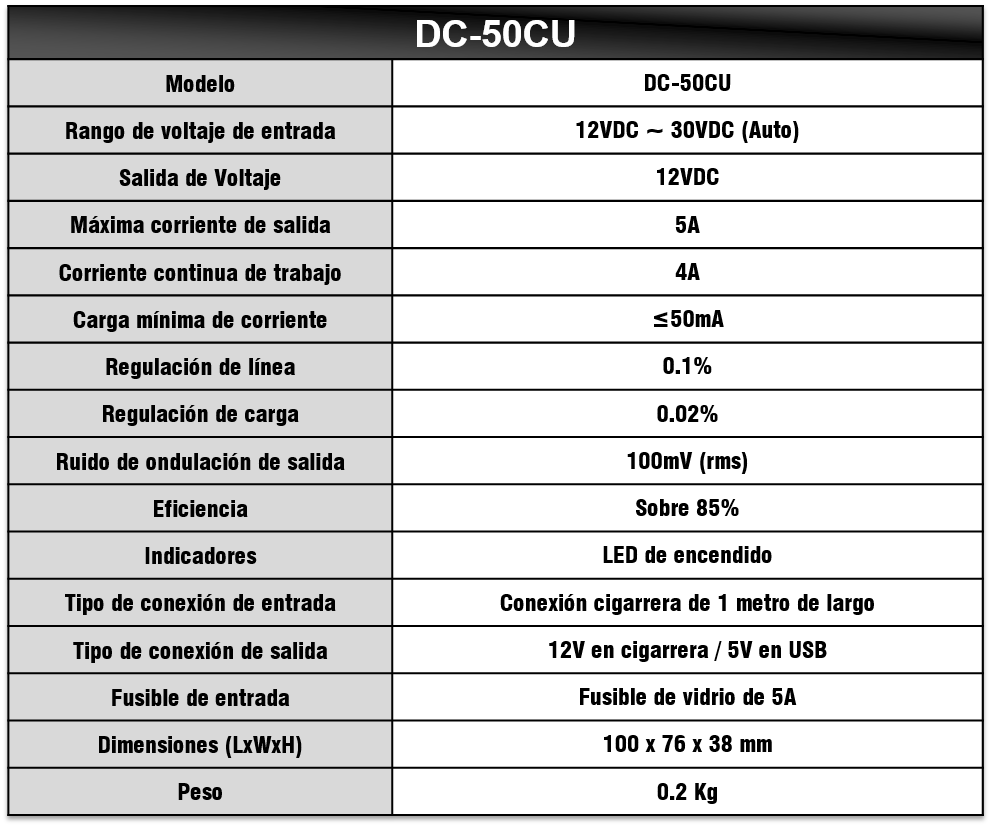 Tabla de Especificaciones.